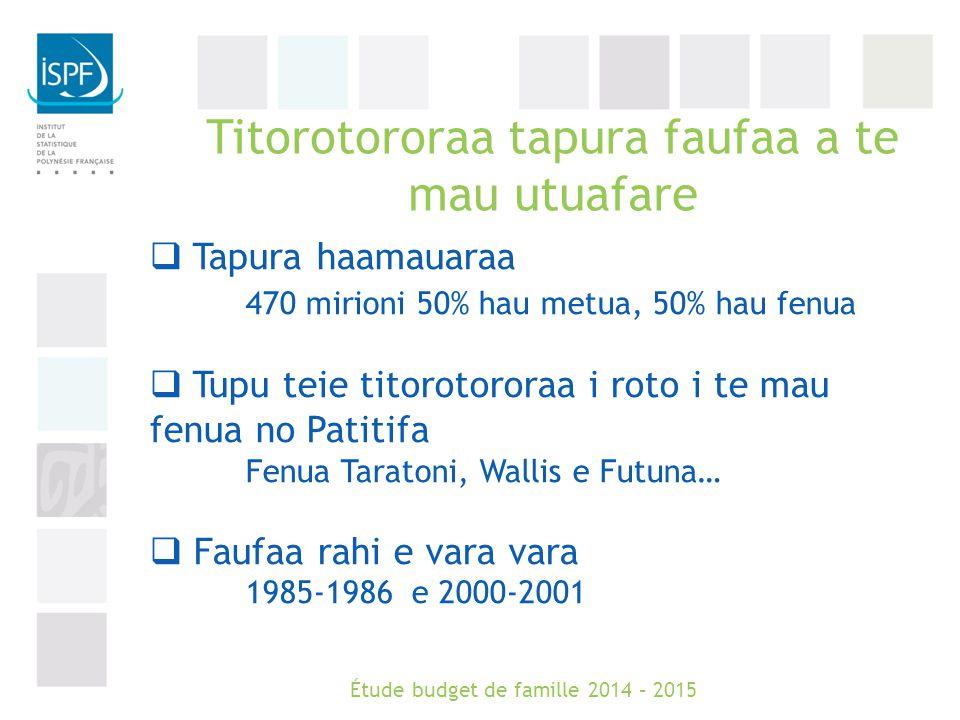 Titorotororaa tapura faufaa a te mau utuafare  Tapura haamauaraa 470 mirioni 50% hau metua, 50% hau fenua  Tupu teie titorotororaa i roto i te mau fenua no Patitifa Fenua Taratoni, Wallis e Futuna…  Faufaa rahi e vara vara 1985-1986 e 2000-2001 Étude budget de famille 2014 – 2015