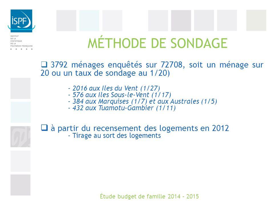 MÉTHODE DE SONDAGE  3792 ménages enquêtés sur 72708, soit un ménage sur 20 ou un taux de sondage au 1/20) - 2016 aux Iles du Vent (1/27) - 576 aux Iles Sous-le-Vent (1/17) - 384 aux Marquises (1/7) et aux Australes (1/5) - 432 aux Tuamotu-Gambier (1/11)  à partir du recensement des logements en 2012 - Tirage au sort des logements Étude budget de famille 2014 – 2015