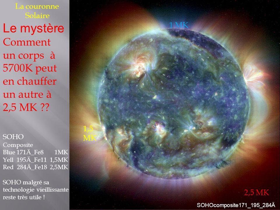 La couronne Solaire Le mystère Comment un corps à 5700K peut en chauffer un autre à 2,5 MK ?.