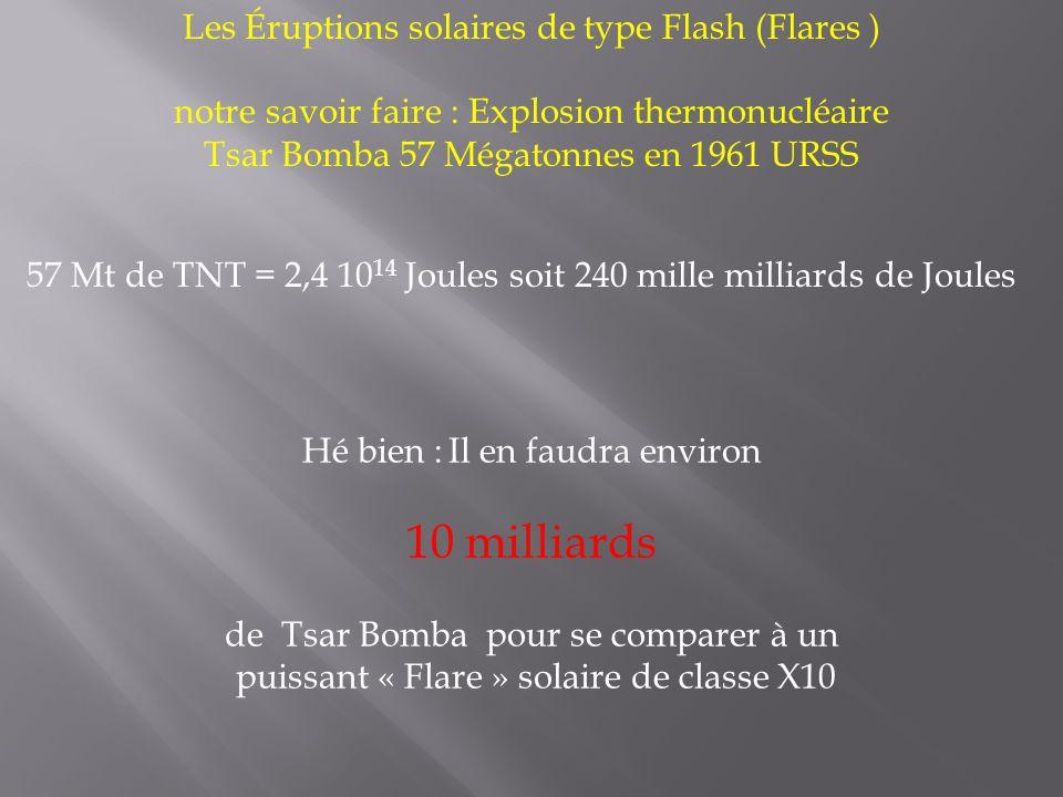 Les Éruptions solaires de type Flash (Flares ) notre savoir faire : Explosion thermonucléaire Tsar Bomba 57 Mégatonnes en 1961 URSS 57 Mt de TNT = 2,4 10 14 Joules soit 240 mille milliards de Joules Hé bien : Il en faudra environ 10 milliards de Tsar Bomba pour se comparer à un puissant « Flare » solaire de classe X10