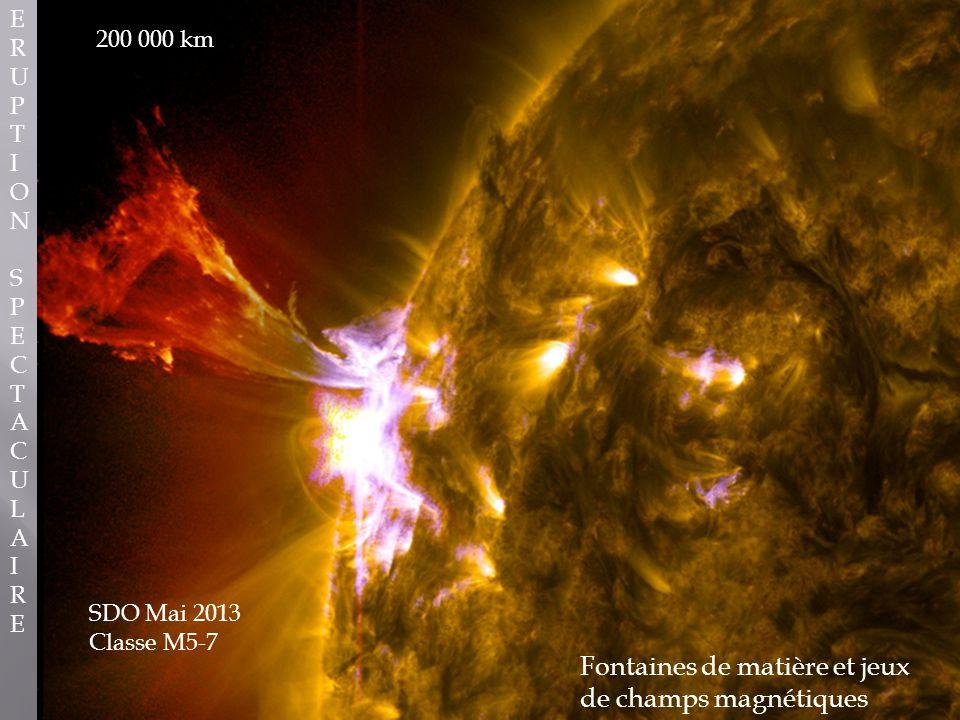 ERUPTIONSPECTACULAIREERUPTIONSPECTACULAIRE Fontaines de matière et jeux de champs magnétiques SDO Mai 2013 Classe M5-7 200 000 km