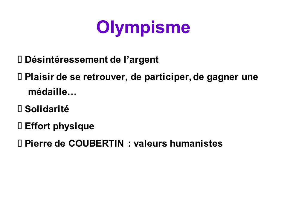 INTRODUCTION Valeurs du sport : olympisme Valeurs du Sport : sport spectacle Valeurs Côte d'Opale : monde du travail Problématique