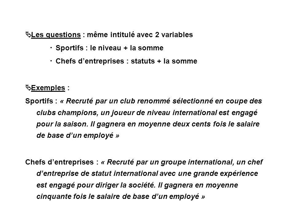 Matériel Description du questionnaire :  L'entête : Nom, prénom, sexe…  Anonymat  Les consignes  De 2 grands champs : Un champ traitant les salair
