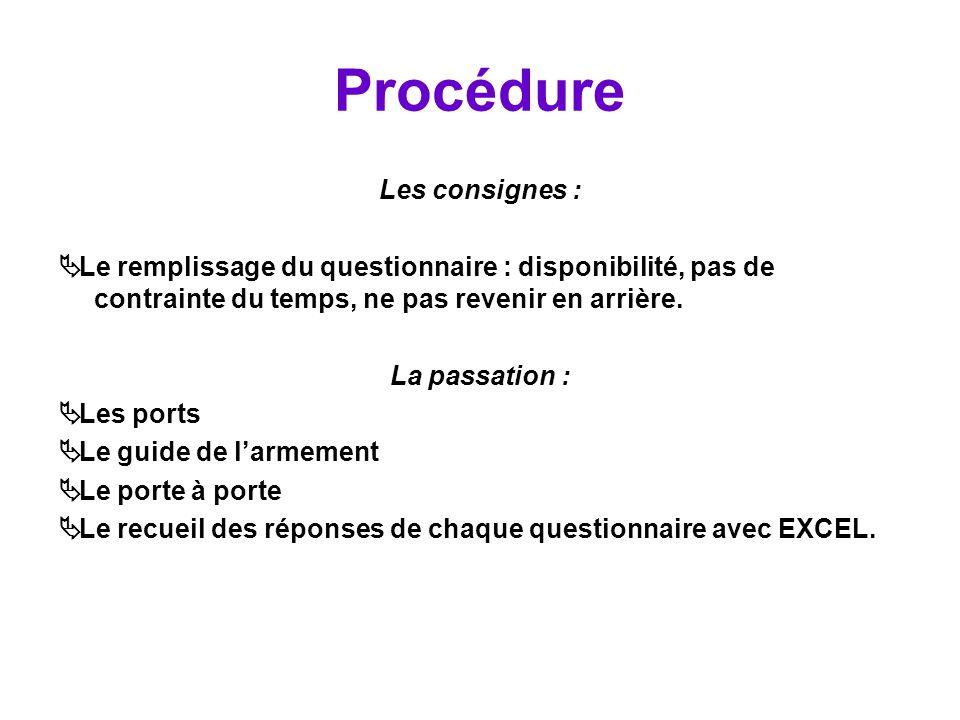  Les questions : même intitulé avec 2 variables  Sportifs : le niveau + la somme  Chefs d'entreprises : statuts + la somme  Exemples : Sportifs :