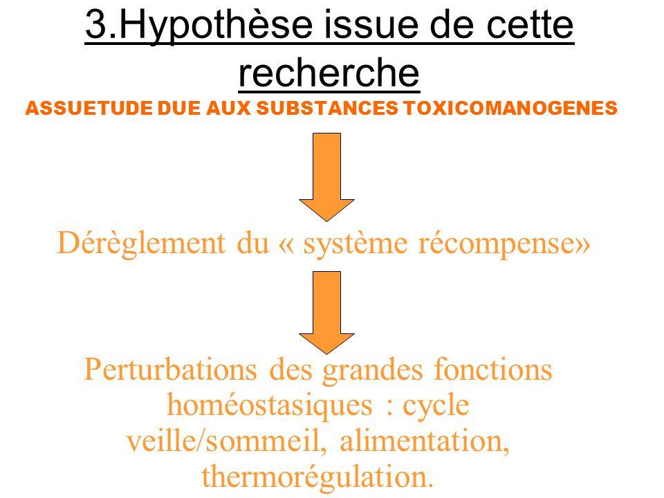 3.Hypothèse issue de cette recherche ECSTASYS et autres stimulants : double neurotoxicité Voie dopaminergique : Voie sérotoninergique : Hallucinogène