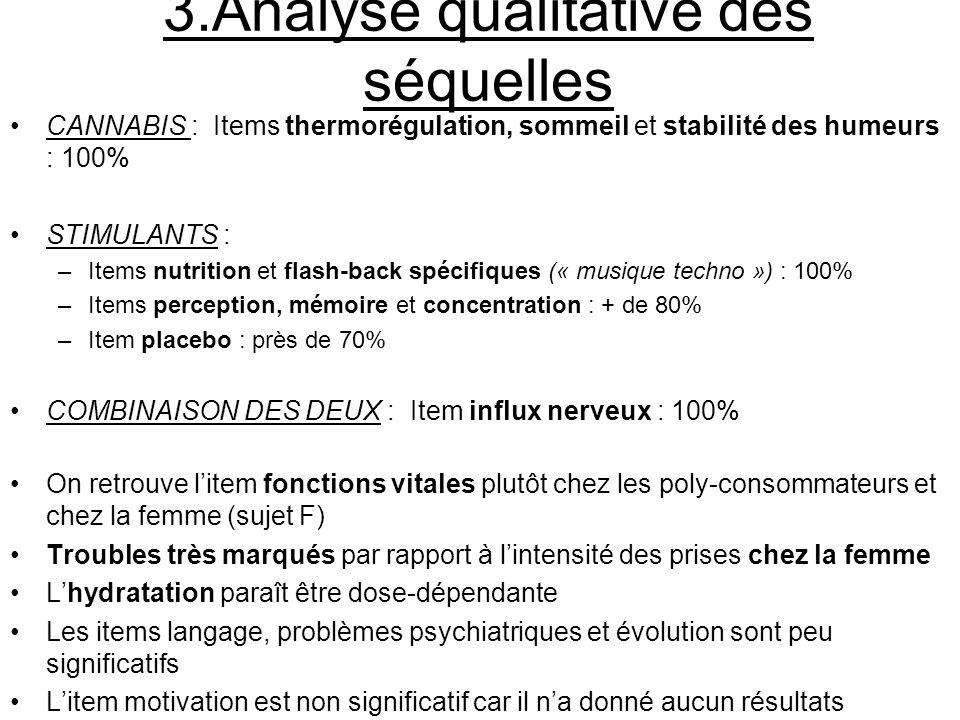 2.Analyse quantitative des séquelles Type de drogues utilisées :  Cannabis : B  Stimulants : F, G, H  Les deux : C, D, E  Inconnue : A Intensité d