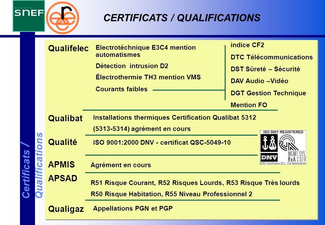 Certificats / Qualifications Qualifelec Qualibat Qualité APMIS APSAD Qualigaz R51 Risque Courant, R52 Risques Lourds, R53 Risque Très lourds R50 Risqu
