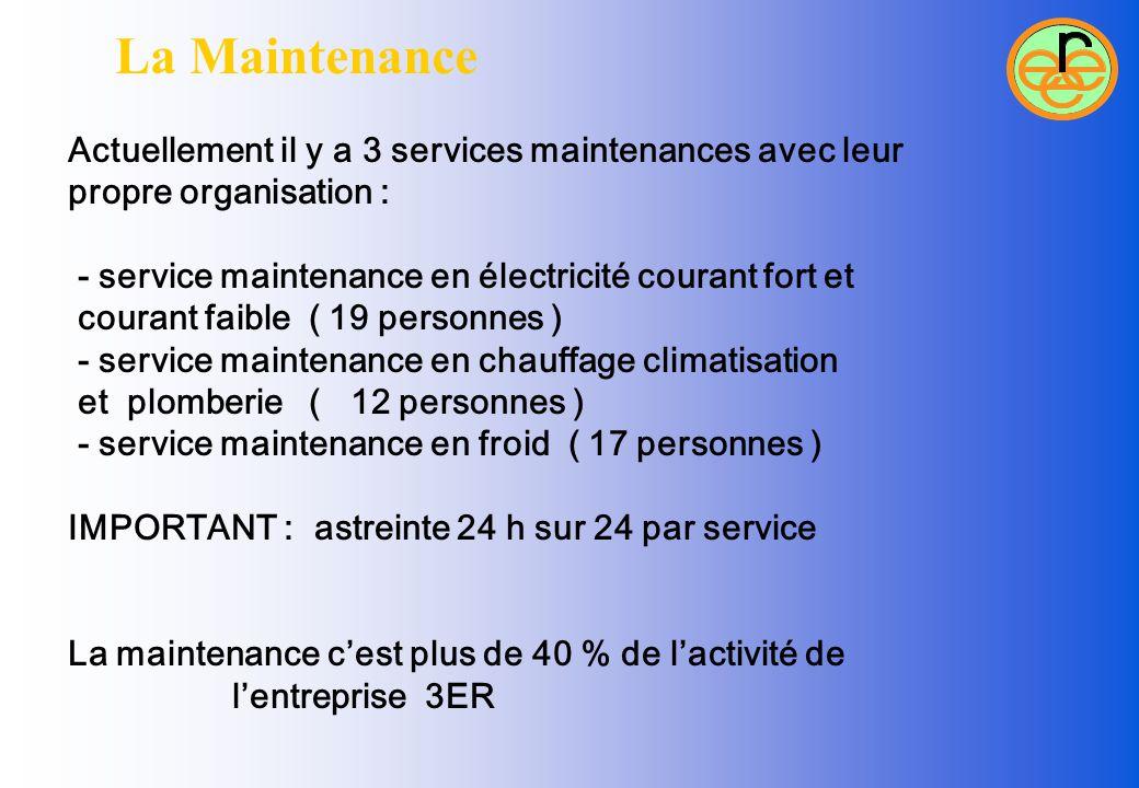 La Maintenance Actuellement il y a 3 services maintenances avec leur propre organisation : - service maintenance en électricité courant fort et couran