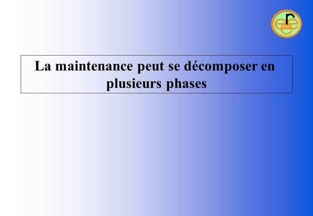 La maintenance peut se décomposer en plusieurs phases