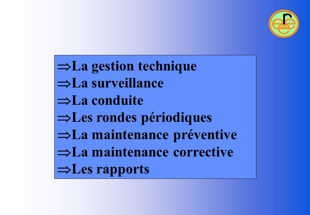 La gestion technique  La surveillance  La conduite  Les rondes périodiques  La maintenance préventive  La maintenance corrective  Les rapports