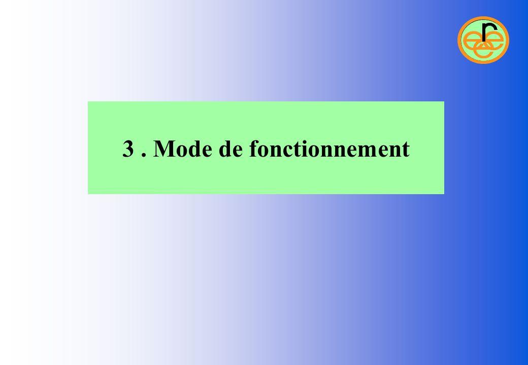 3. Mode de fonctionnement