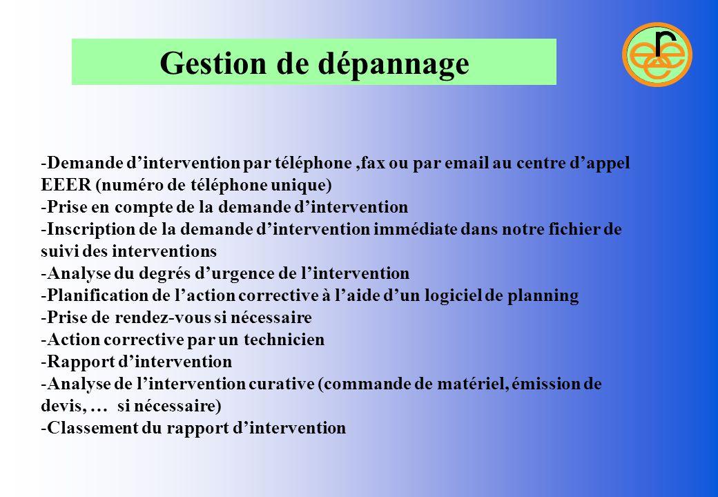 Gestion de dépannage -Demande d'intervention par téléphone,fax ou par email au centre d'appel EEER (numéro de téléphone unique) -Prise en compte de la