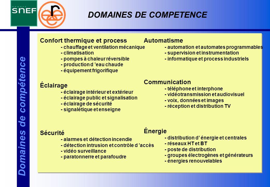 Domaines de compétence Automatisme - automation et automates programmables - supervision et instrumentation - informatique et process industriels Comm