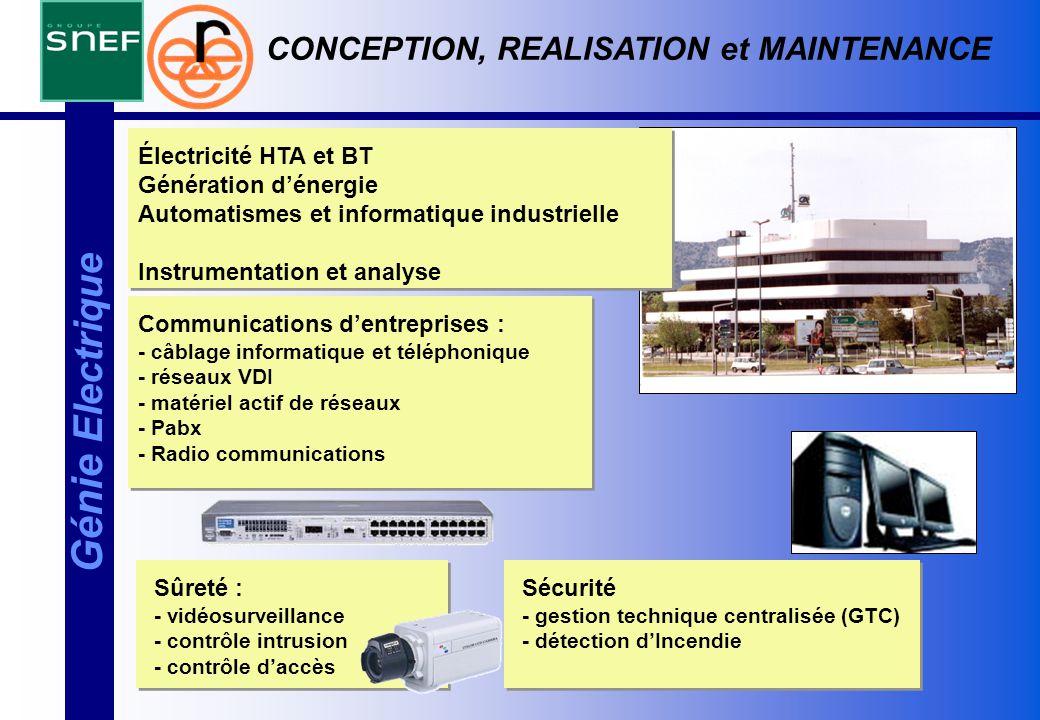 Génie Electrique CONCEPTION, REALISATION et MAINTENANCE Électricité HTA et BT Génération d'énergie Automatismes et informatique industrielle Instrumen