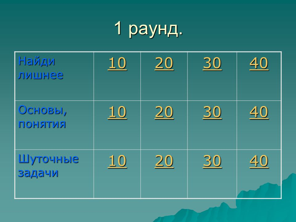1 раунд. Найди лишнее 10 20 30 40 Основы, понятия 10 20 30 40 Шуточные задачи 10 20 30 40