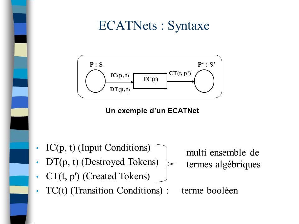 ECATNets : Syntaxe Un exemple d'un ECATNet P' : S'P : S IC(p, t) DT(p, t) TC(t) CT(t, p') IC(p, t) (Input Conditions) DT(p, t) (Destroyed Tokens) CT(t