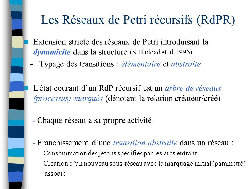 Les Réseaux de Petri récursifs (RdPR) Extension stricte des réseaux de Petri introduisant la dynamicité dans la structure (S.Haddad et al.1996) - Typage des transitions : élémentaire et abstraite L état courant d'un RdP récursif est un arbre de réseaux (processus) marqués (dénotant la relation créateur/créé) - Chaque réseau a sa propre activité - Franchissement d'une transition abstraite dans un réseau : - Consommation des jetons spécifiés par les arcs entrant - Création d'un nouveau sous-réseau avec le marquage initial (paramétré) associé