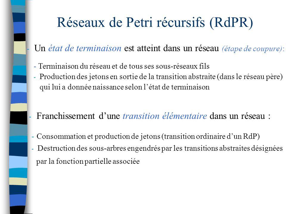 Réseaux de Petri récursifs (RdPR) - Terminaison du réseau et de tous ses sous-réseaux fils - Production des jetons en sortie de la transition abstraite (dans le réseau père) qui lui a donnée naissance selon l'état de terminaison - Un état de terminaison est atteint dans un réseau (étape de coupure): - Franchissement d'une transition élémentaire dans un réseau : - Consommation et production de jetons (transition ordinaire d'un RdP) - Destruction des sous-arbres engendrés par les transitions abstraites désignées par la fonction partielle associée