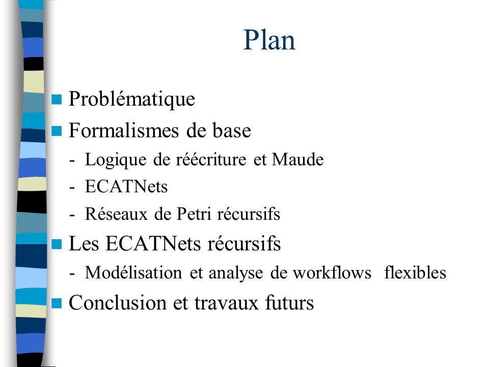 RECATNets Intégration de la récursivité dans les ECATNets « ordinaires » Un RECATNet est une structure RECATNet = (ECATNet, , K) tel que : – T = T abs  T elt –  : une famille indexée de conditions sur des marquages finaux – K : fonction partielle T elt  T abs   L'état d'un RECATNet est un arbre de réseaux marqués - Le franchissement d'une transition abstraite dans un réseau génère un sous-réseau - si état de terminaison atteint alors suppression du réseau généré (étape de coupure) Sémantique : Un RECATNet est décrit par une théorie de réécriture