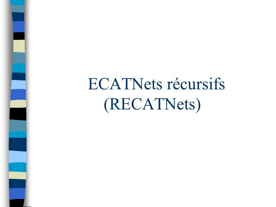 ECATNets récursifs (RECATNets)