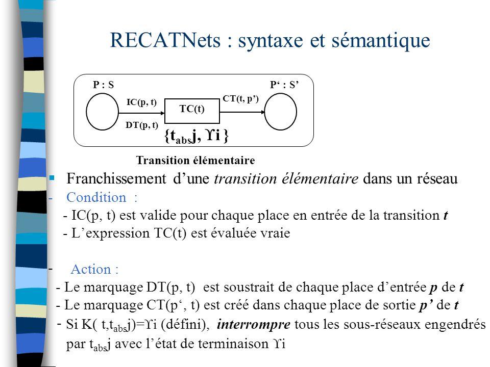  Franchissement d'une transition élémentaire dans un réseau -Condition : - IC(p, t) est valide pour chaque place en entrée de la transition t - L'expression TC(t) est évaluée vraie - Action : - Le marquage DT(p, t) est soustrait de chaque place d'entrée p de t - Le marquage CT(p', t) est créé dans chaque place de sortie p' de t - Si K( t,t abs j)=  i (défini), interrompre tous les sous-réseaux engendrés par t abs j avec l'état de terminaison  i P' : S'P : S IC(p, t) DT(p, t) TC(t) CT(t, p') Transition élémentaire {t abs j,  i } RECATNets : syntaxe et sémantique