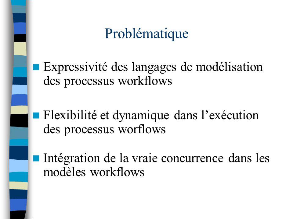 Problématique Expressivité des langages de modélisation des processus workflows Flexibilité et dynamique dans l'exécution des processus worflows Intégration de la vraie concurrence dans les modèles workflows