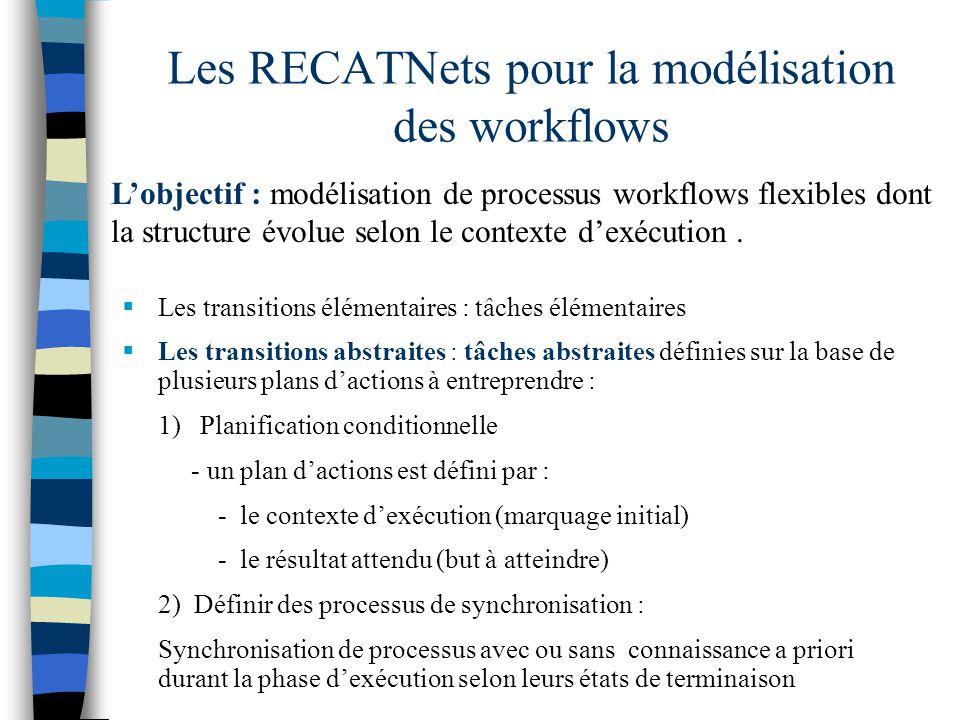 Les RECATNets pour la modélisation des workflows  Les transitions élémentaires : tâches élémentaires  Les transitions abstraites : tâches abstraites définies sur la base de plusieurs plans d'actions à entreprendre : 1) Planification conditionnelle - un plan d'actions est défini par : - le contexte d'exécution (marquage initial) - le résultat attendu (but à atteindre) 2) Définir des processus de synchronisation : Synchronisation de processus avec ou sans connaissance a priori durant la phase d'exécution selon leurs états de terminaison L'objectif : modélisation de processus workflows flexibles dont la structure évolue selon le contexte d'exécution.