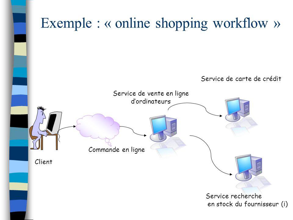 Commande en ligne Service de vente en ligne d'ordinateurs Service de carte de crédit Service recherche en stock du fournisseur (i) Client Exemple : « online shopping workflow »