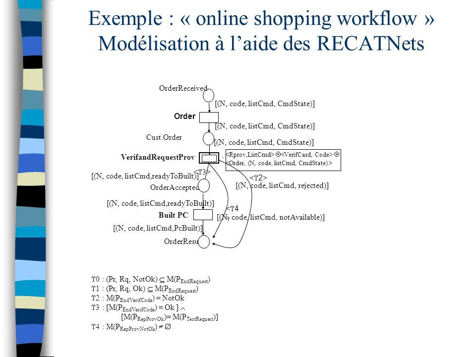  0 : (Pr, Rq, NotOk)  M(P EndRequest )  1 : (Pr, Rq, Ok)  M(P EndRequest )  2 : M(P EndVerifCode ) = NotOk  3 : [M(P EndVerifCode ) = Ok ]  [M(P RepProvOk )= M(P TestRequest )]  4 : M(P RepProvNotOk )   Exemple : « online shopping workflow » Modélisation à l'aide des RECATNets OrderResult Order Cust.Order    Built PC OrderAccepted <4><4> [(N, code, listCmd, CmdState)] VerifandRequestProv [(N, code, listCmd, CmdState)] [(N, code, listCmd, rejected)] [(N, code, listCmd, notAvailable)] [(N, code, listCmd,readyToBuilt)] [(N, code, listCmd,PcBuilt)] [(N, code, listCmd,readyToBuilt)] OrderReceived
