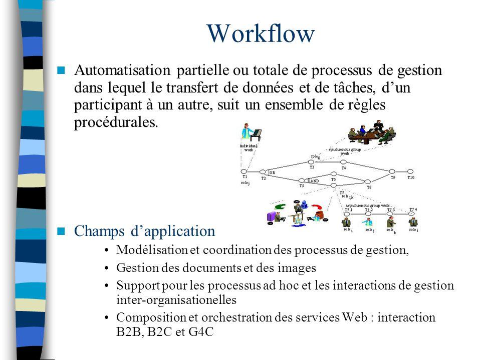 Automatisation partielle ou totale de processus de gestion dans lequel le transfert de données et de tâches, d'un participant à un autre, suit un ensemble de règles procédurales.