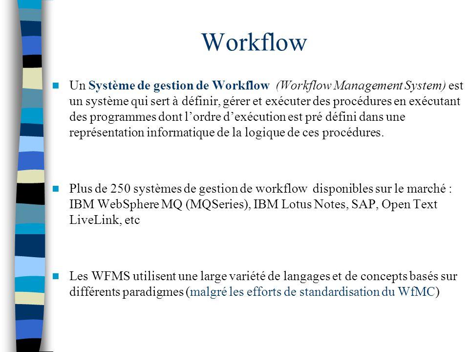 Un Système de gestion de Workflow (Workflow Management System) est un système qui sert à définir, gérer et exécuter des procédures en exécutant des programmes dont l'ordre d'exécution est pré défini dans une représentation informatique de la logique de ces procédures.