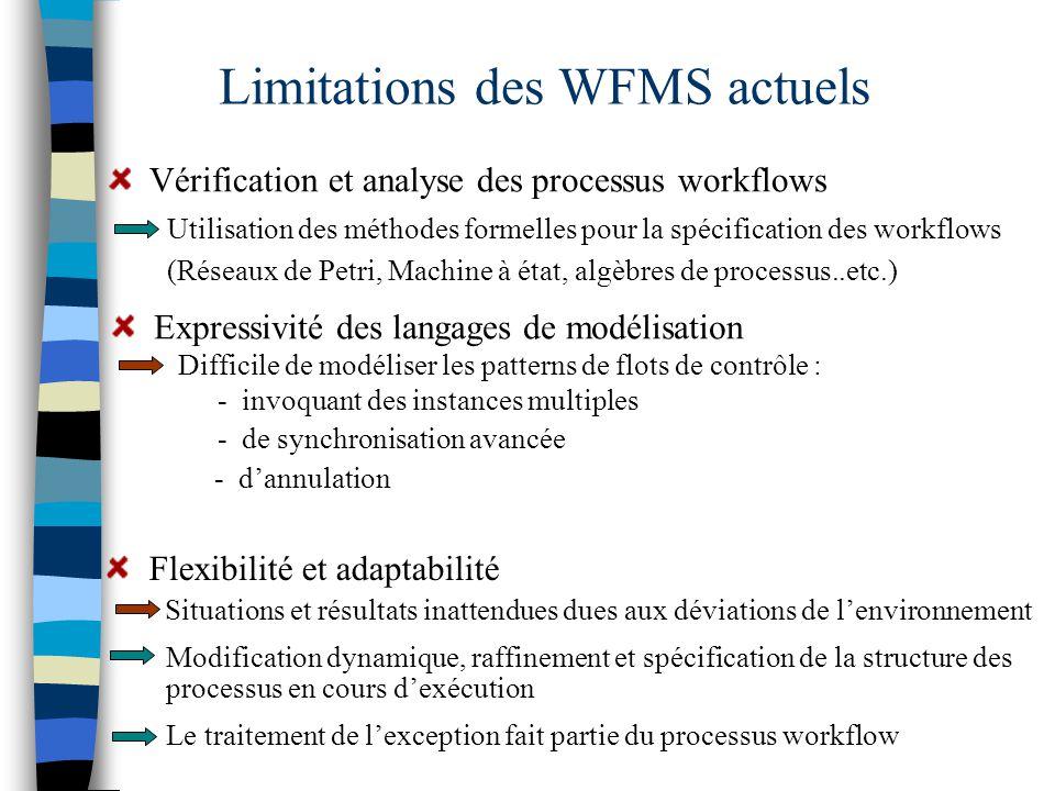Vérification et analyse des processus workflows Expressivité des langages de modélisation Difficile de modéliser les patterns de flots de contrôle : - invoquant des instances multiples - de synchronisation avancée - d'annulation Flexibilité et adaptabilité Situations et résultats inattendues dues aux déviations de l'environnement Utilisation des méthodes formelles pour la spécification des workflows (Réseaux de Petri, Machine à état, algèbres de processus..etc.) Limitations des WFMS actuels Modification dynamique, raffinement et spécification de la structure des processus en cours d'exécution Le traitement de l'exception fait partie du processus workflow