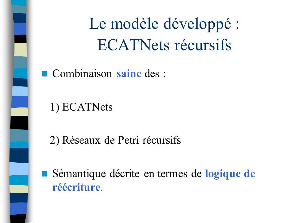 Le modèle développé : ECATNets récursifs Combinaison saine des : 1) ECATNets 2) Réseaux de Petri récursifs Sémantique décrite en termes de logique de réécriture.