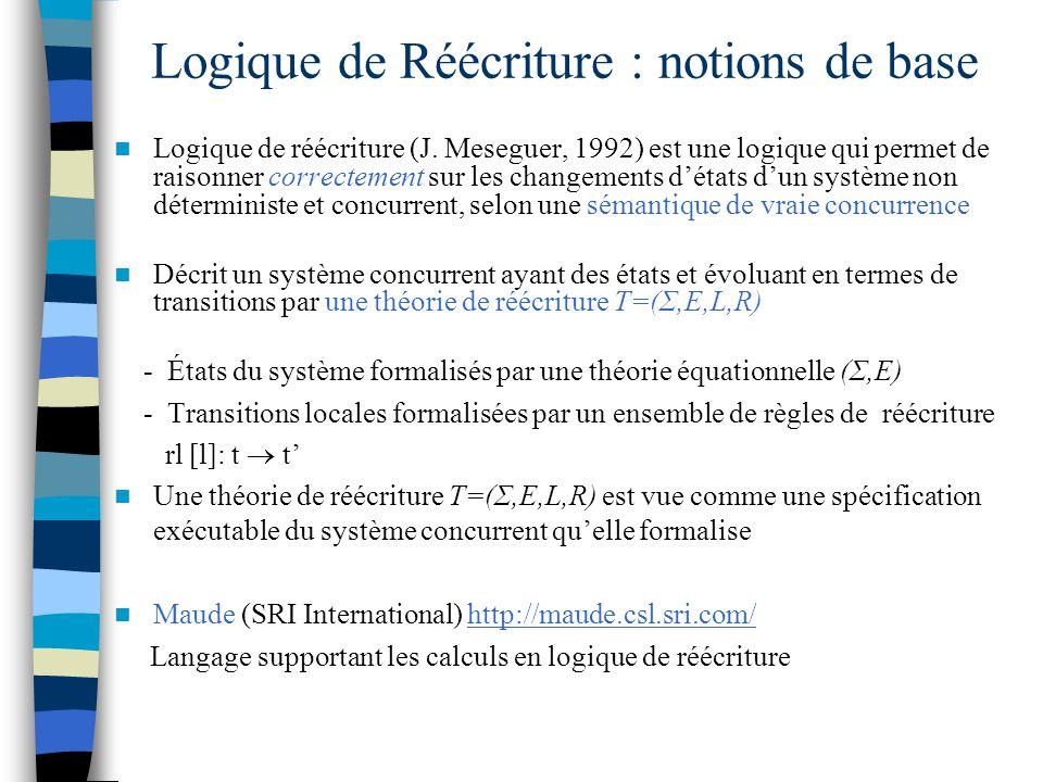 Si l'étape de coupure est associée à un réseau différent de la racine de l'arbre Tr crl [  i] : [Mf, Tf, [M , t absj, mTh] mThf ]  [Mf , Tf, mThf ] if  i  True Si l'étape de coupure est associée au réseau racine de l'arbre Tr crl [  i] : [M , nullTransition, mTh ]  nullThread if [  i  True] Une étape de coupure  est décrite par une règle de réécriture ( Pruning rule) (  i : Th  Th' ) avec Th, Th' de sorte Thread RECATNets : Règles de réécriture (3/3)
