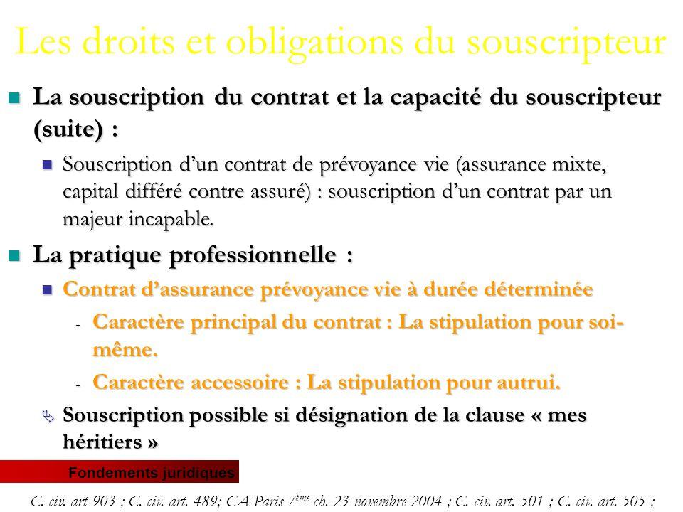 Fondements juridiques La souscription du contrat et la capacité du souscripteur (suite) : La souscription du contrat et la capacité du souscripteur (suite) : Souscription d'un contrat de prévoyance vie (assurance mixte, capital différé contre assuré) : souscription d'un contrat par un majeur incapable.