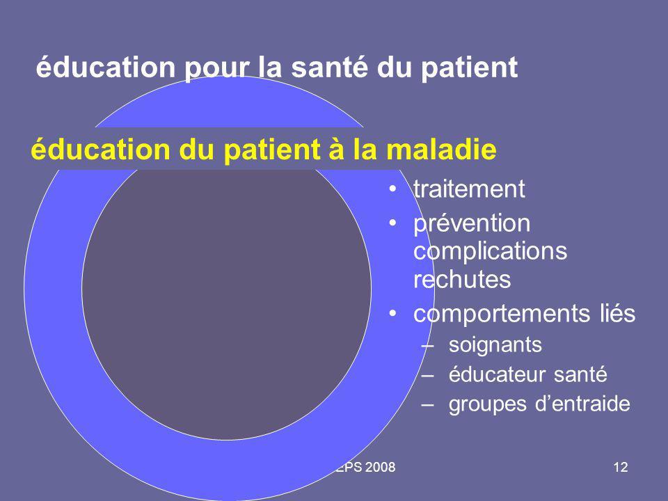 Master 2 PEPS 200812 éducation pour la santé du patient traitement prévention complications rechutes comportements liés – soignants – éducateur santé
