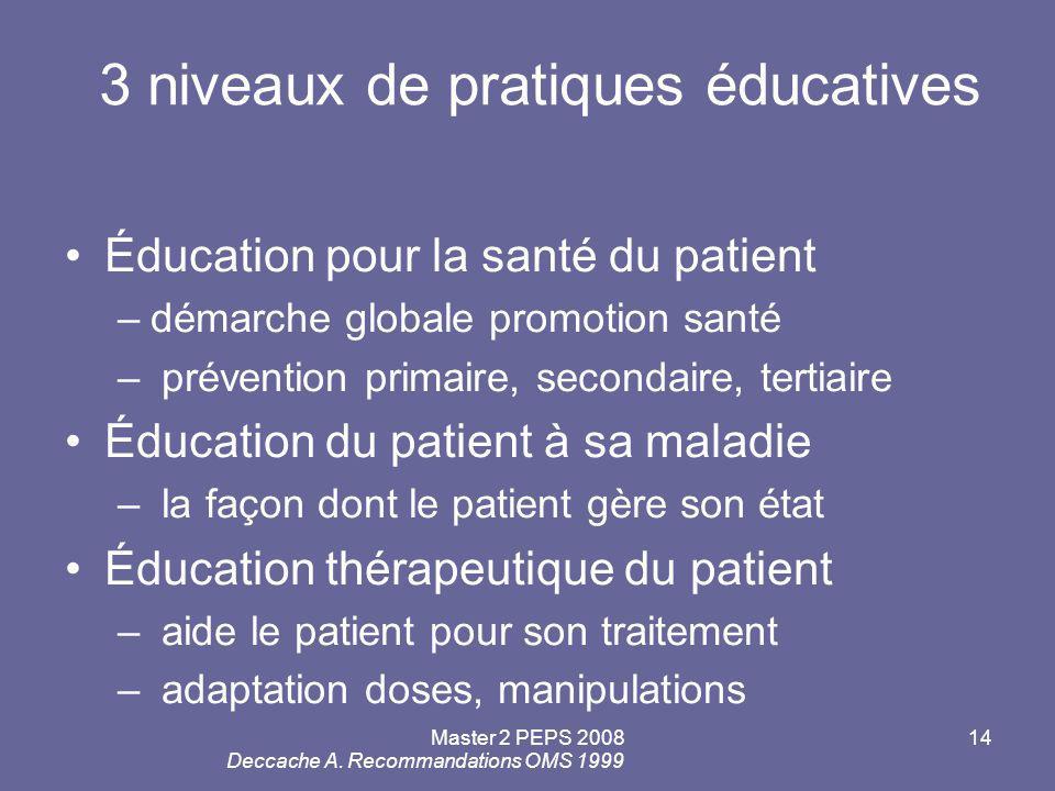Master 2 PEPS 200814 3 niveaux de pratiques éducatives Éducation pour la santé du patient –démarche globale promotion santé – prévention primaire, sec