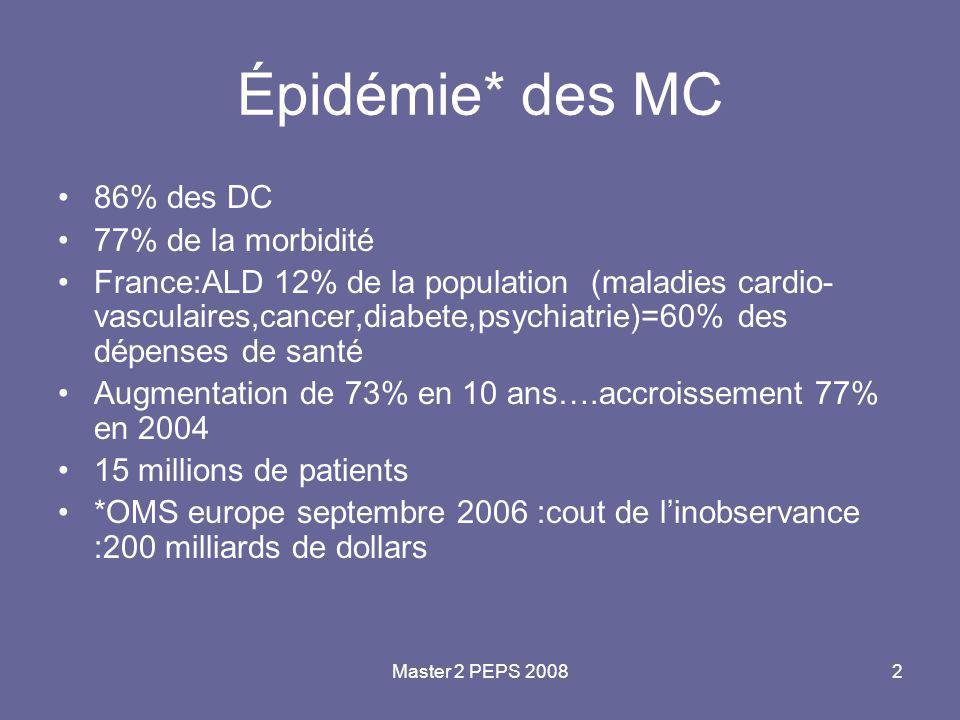 Master 2 PEPS 20083DU EPS/ETP3 TRAITEMENT DU DIABÈTE morbidité INSULINE + ANTIBIOTIQUE S + ÉDUCATION + MANAGEMENT Complications aiguës Diabétiques Hospitalisations (jours/an) (5,4) (1,7) Non Diabétiques Complications chroniques 50% yeux reins nerfs 1921 Insuline Biomédicale Spécifique 1946 (agents oraux) Antibiotiques 1972 Médicaments, régime + éducation du patient 19831993 Stockholm/DCCT approche médicale Biomédicale Non spécifique Biomédical + pédagogique + psychosociale Biomédical + pédagogique + psychosociale + organisation du suivi  .