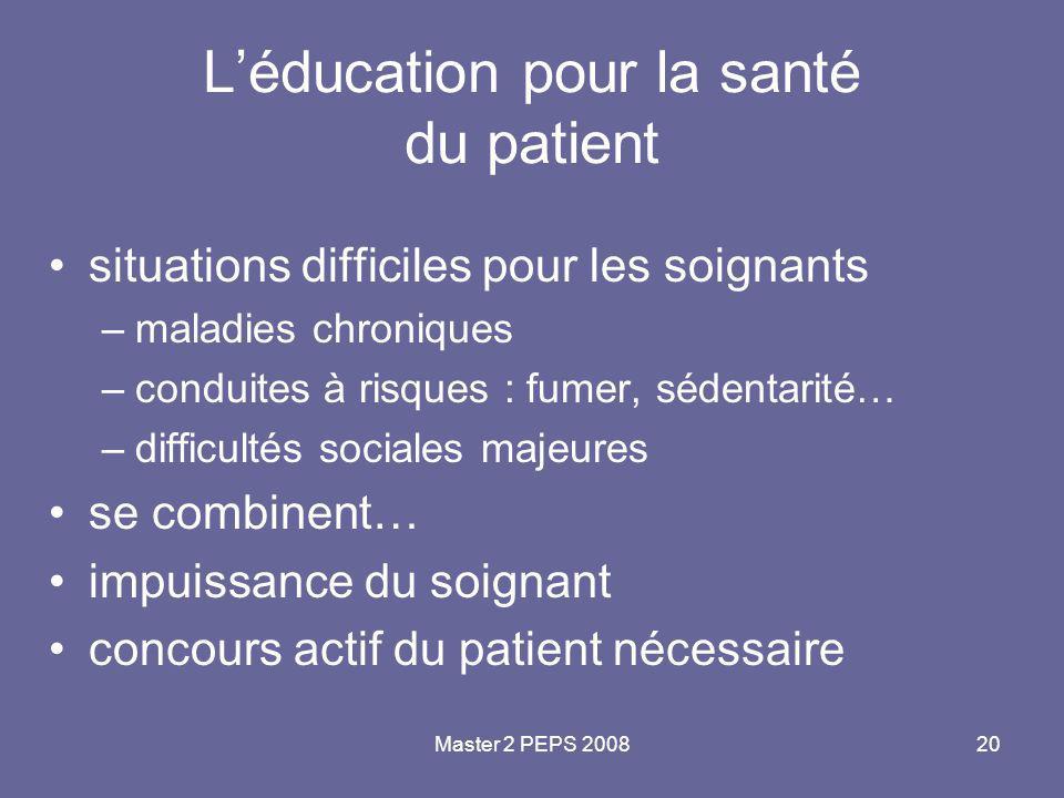 Master 2 PEPS 200820 L'éducation pour la santé du patient situations difficiles pour les soignants –maladies chroniques –conduites à risques : fumer,