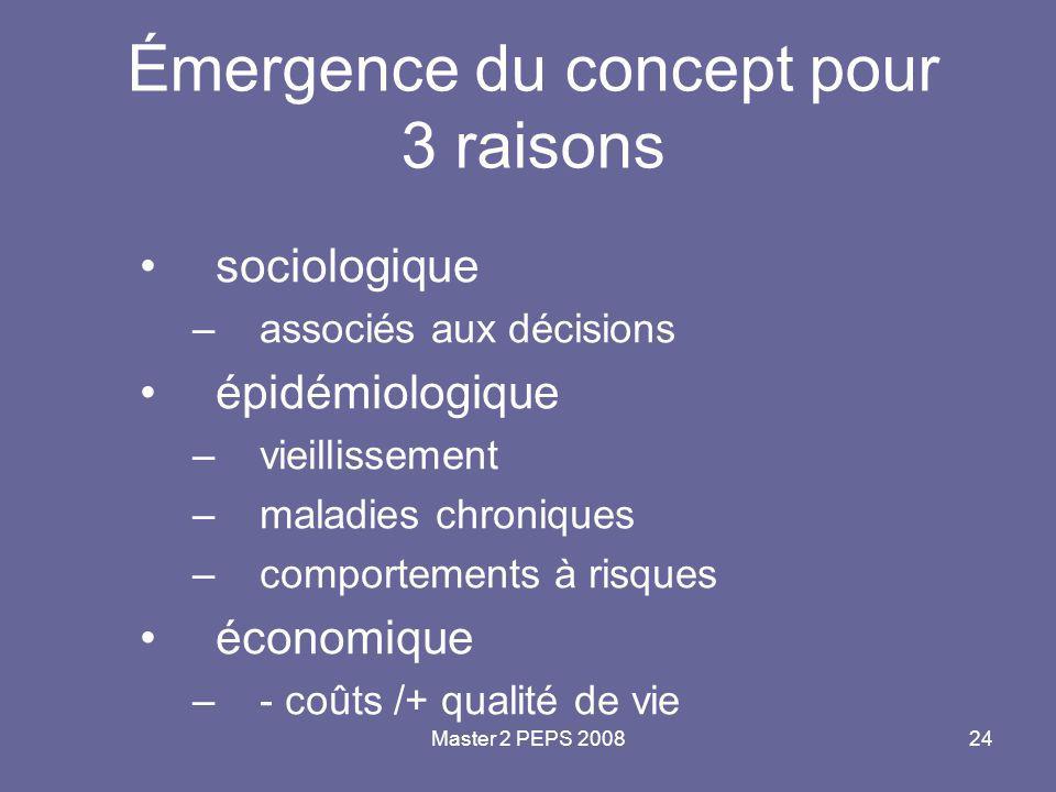 Master 2 PEPS 200824 Émergence du concept pour 3 raisons sociologique –associés aux décisions épidémiologique –vieillissement –maladies chroniques –co