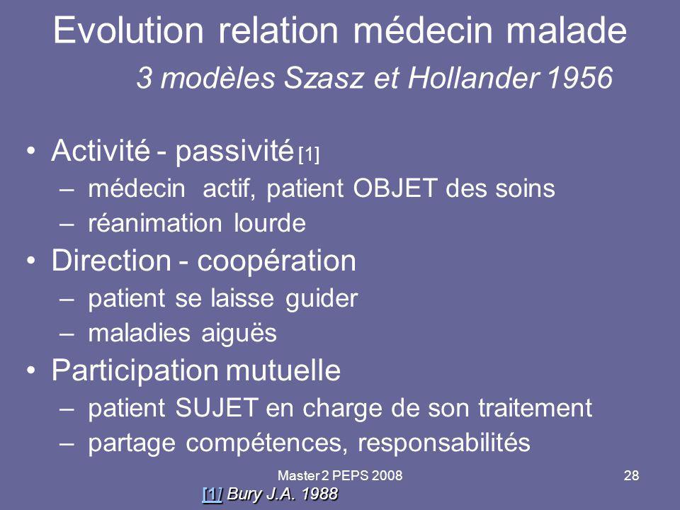 Master 2 PEPS 200828 Evolution relation médecin malade 3 modèles Szasz et Hollander 1956 Activité - passivité [1] – médecin actif, patient OBJET des s