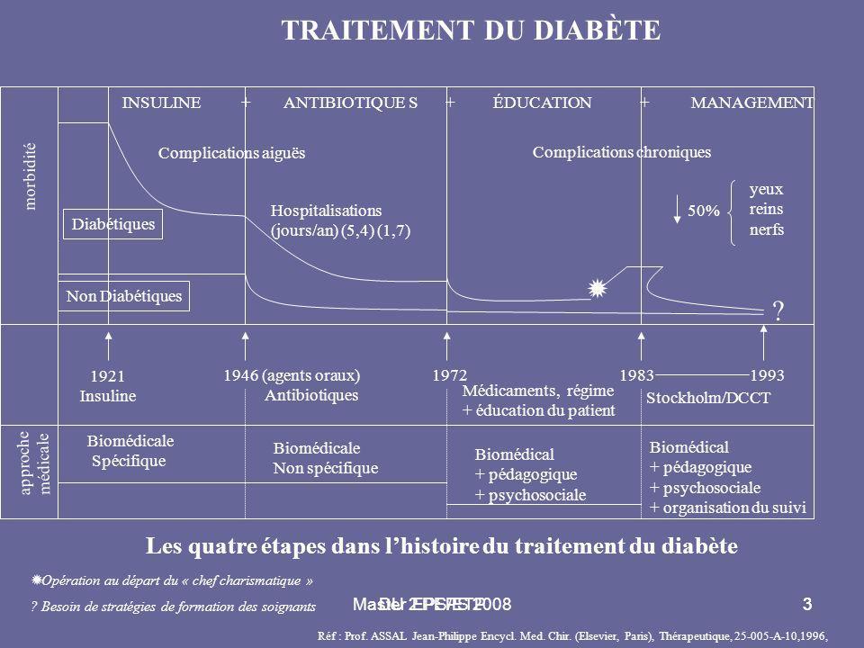 Master 2 PEPS 20083DU EPS/ETP3 TRAITEMENT DU DIABÈTE morbidité INSULINE + ANTIBIOTIQUE S + ÉDUCATION + MANAGEMENT Complications aiguës Diabétiques Hos