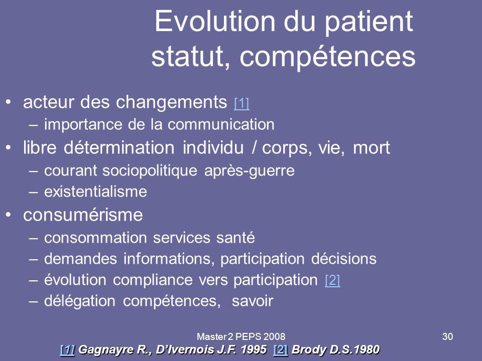 Master 2 PEPS 200830 Evolution du patient statut, compétences acteur des changements [1] [1] –importance de la communication libre détermination indiv