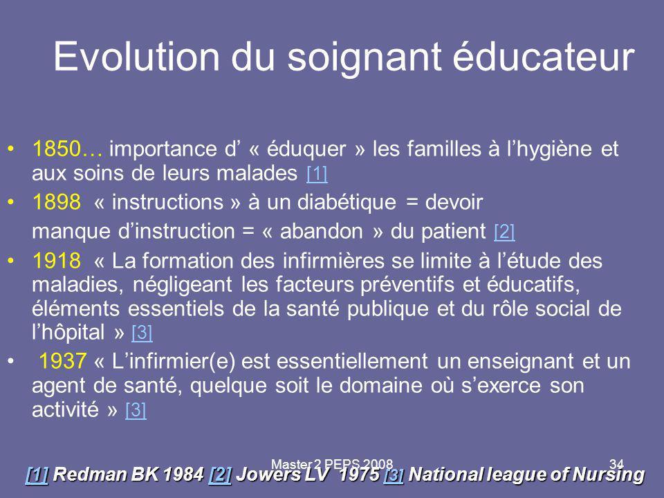 Master 2 PEPS 200834 Evolution du soignant éducateur 1850… importance d' « éduquer » les familles à l'hygiène et aux soins de leurs malades [1] 1898 «