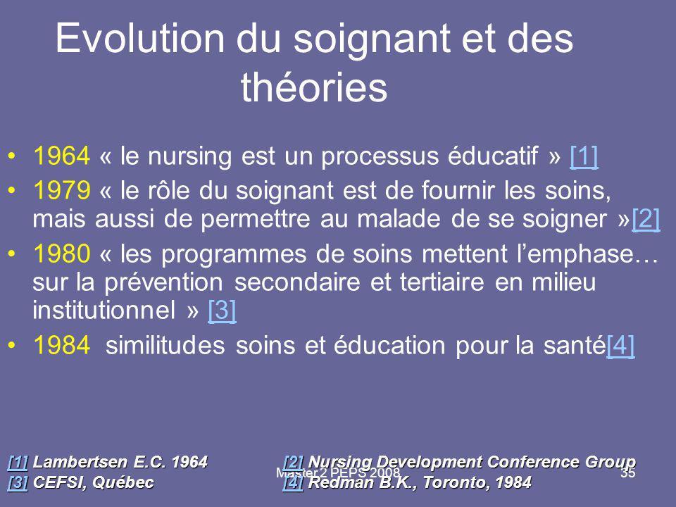 Master 2 PEPS 200835 Evolution du soignant et des théories 1964 « le nursing est un processus éducatif » [1][1] 1979 « le rôle du soignant est de four
