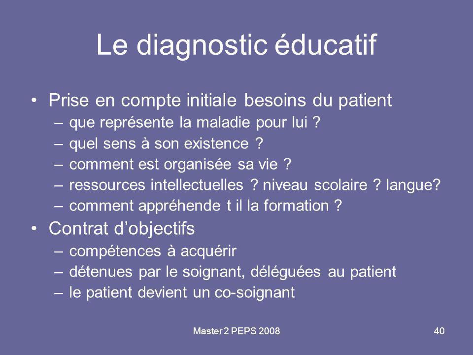 Master 2 PEPS 200840 Le diagnostic éducatif Prise en compte initiale besoins du patient –que représente la maladie pour lui ? –quel sens à son existen