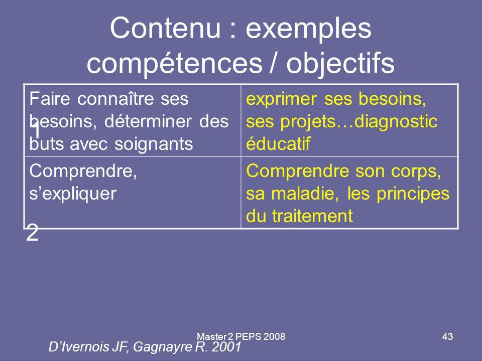 Master 2 PEPS 200843 Contenu : exemples compétences / objectifs Faire connaître ses besoins, déterminer des buts avec soignants exprimer ses besoins,
