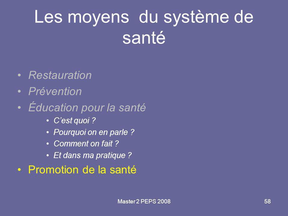 Master 2 PEPS 200858 Les moyens du système de santé Restauration Prévention Éducation pour la santé C'est quoi ? Pourquoi on en parle ? Comment on fai