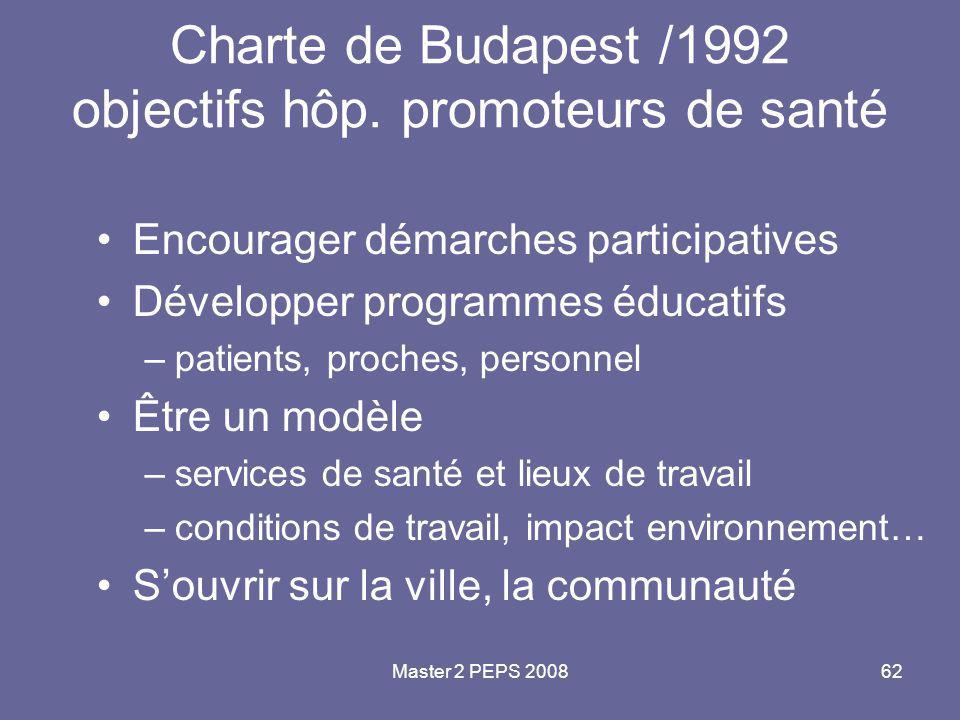 Master 2 PEPS 200862 Charte de Budapest /1992 objectifs hôp. promoteurs de santé Encourager démarches participatives Développer programmes éducatifs –