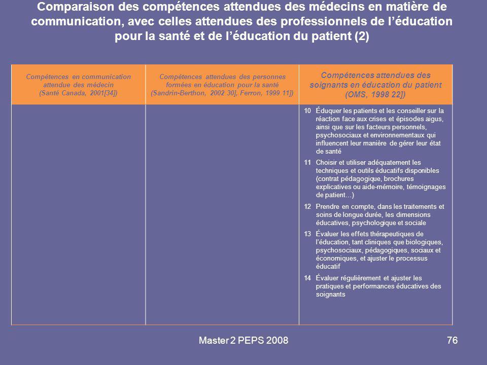 Master 2 PEPS 200876 Comparaison des compétences attendues des médecins en matière de communication, avec celles attendues des professionnels de l'édu